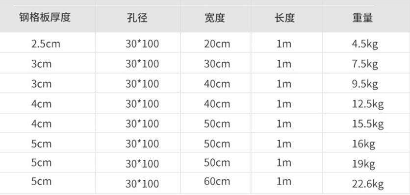 钢格板的规格|精华钢格板