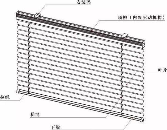 铝百叶|铝塑百叶窗