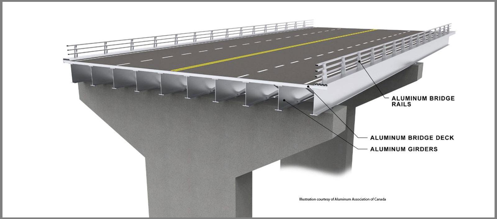 铝合金桥梁结构图